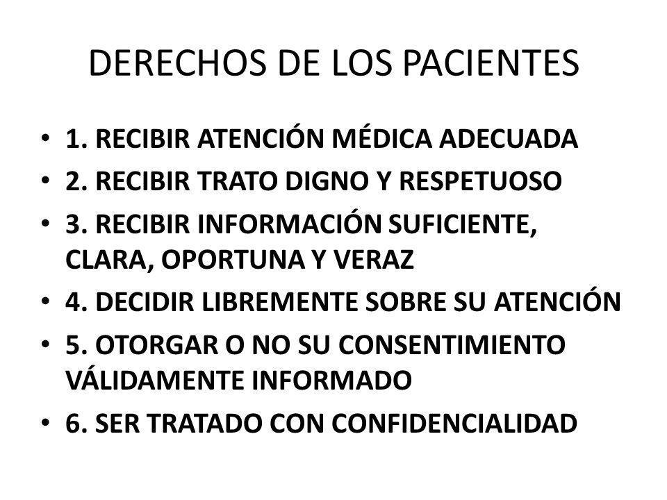 DERECHOS DE LOS PACIENTES 1. RECIBIR ATENCIÓN MÉDICA ADECUADA 2. RECIBIR TRATO DIGNO Y RESPETUOSO 3. RECIBIR INFORMACIÓN SUFICIENTE, CLARA, OPORTUNA Y