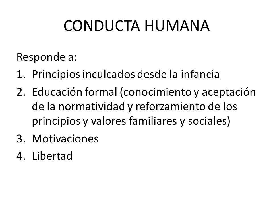 CONDUCTA HUMANA Responde a: 1.Principios inculcados desde la infancia 2.Educación formal (conocimiento y aceptación de la normatividad y reforzamiento