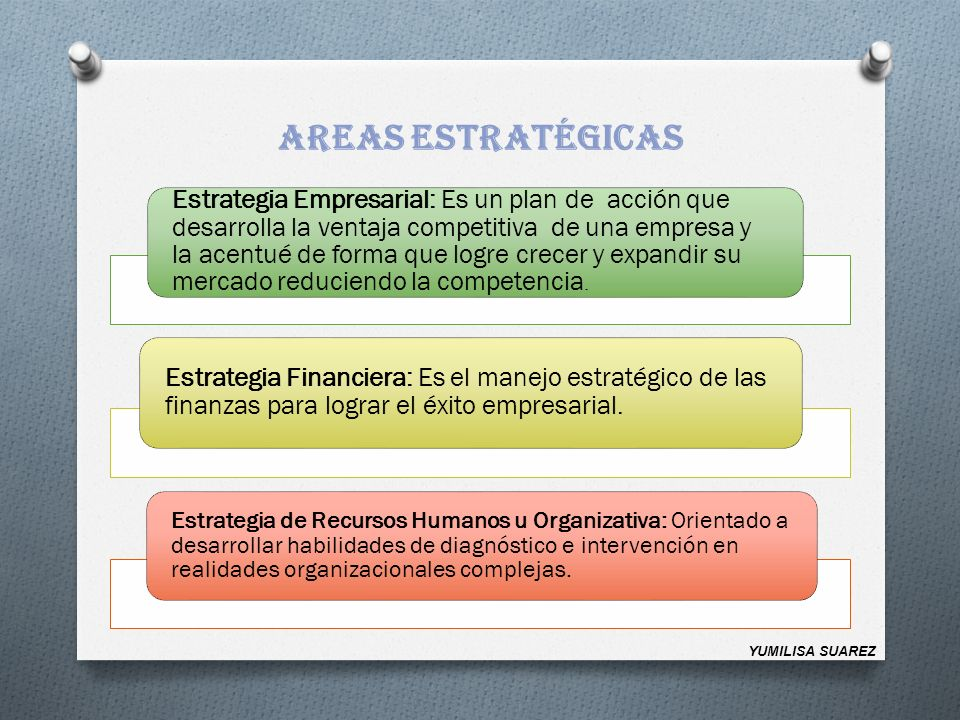 AREAS ESTRATÉGICAS Estrategia Empresarial: Es un plan de acción que desarrolla la ventaja competitiva de una empresa y la acentué de forma que logre c