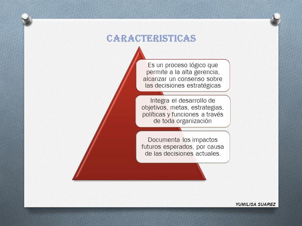 CARACTERISTICAS Es un proceso lógico que permite a la alta gerencia, alcanzar un consenso sobre las decisiones estratégicas Integra el desarrollo de o