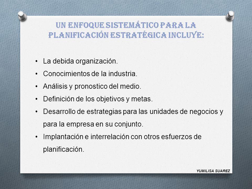 UN ENFOQUE SISTEMÁTICO PARA LA PLANIFICACIÓN ESTRATÉGICA INCLUYE: La debida organización. Conocimientos de la industria. Análisis y pronostico del med