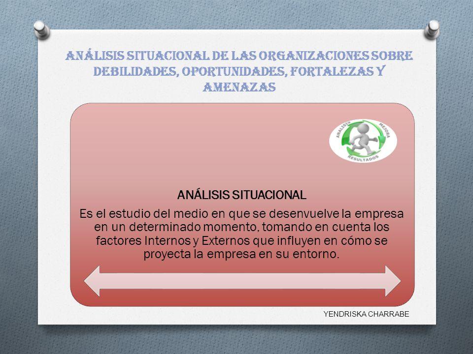 ANÁLISIS SITUACIONAL DE LAS ORGANIZACIONES SOBRE DEBILIDADES, OPORTUNIDADES, FORTALEZAS Y AMENAZAS ANÁLISIS SITUACIONAL Es el estudio del medio en que