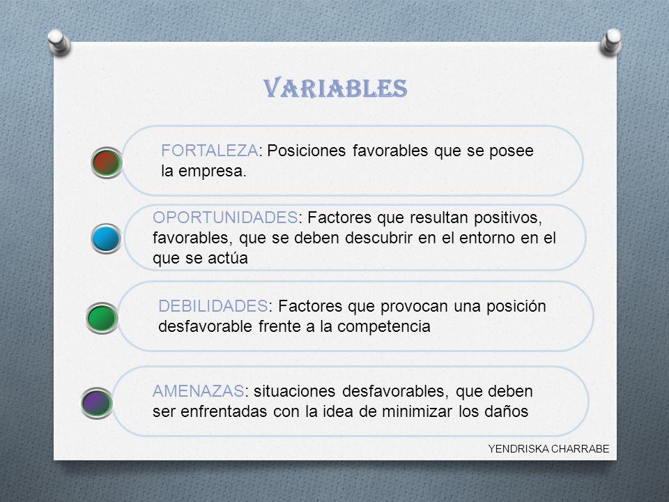 VARIABLES FORTALEZA: Posiciones favorables que se posee la empresa. OPORTUNIDADES: Factores que resultan positivos, favorables, que se deben descubrir