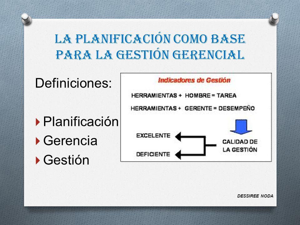 Definiciones: Planificación Gerencia Gestión DESSIREE NODA La planificación como base para la gestión gerencial