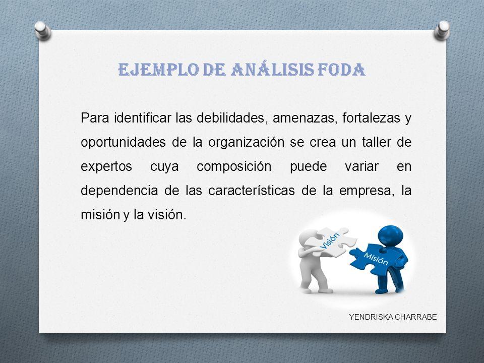 EJEMPLO DE ANÁLISIS FODA Para identificar las debilidades, amenazas, fortalezas y oportunidades de la organización se crea un taller de expertos cuya