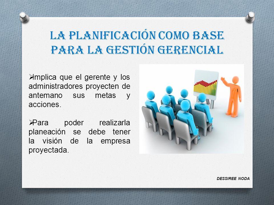 UN ENFOQUE SISTEMÁTICO PARA LA PLANIFICACIÓN ESTRATÉGICA INCLUYE: La debida organización.