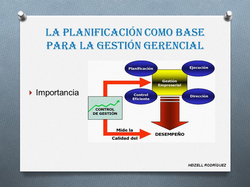 Importancia HEIZELL RODRÍGUEZ La planificación como base para la gestión gerencial