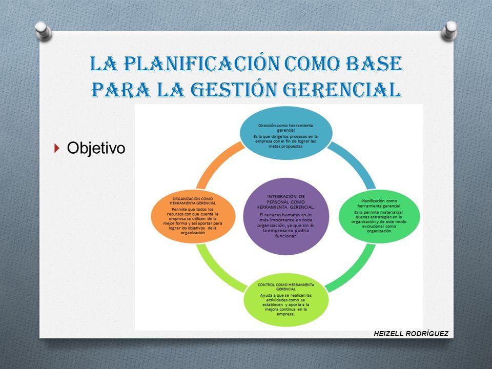 Objetivo HEIZELL RODRÍGUEZ La planificación como base para la gestión gerencial