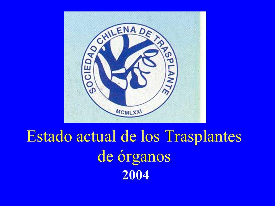Estado actual de los Trasplantes de órganos 2004