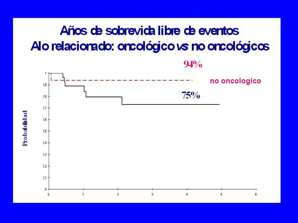 no oncologico oncologico