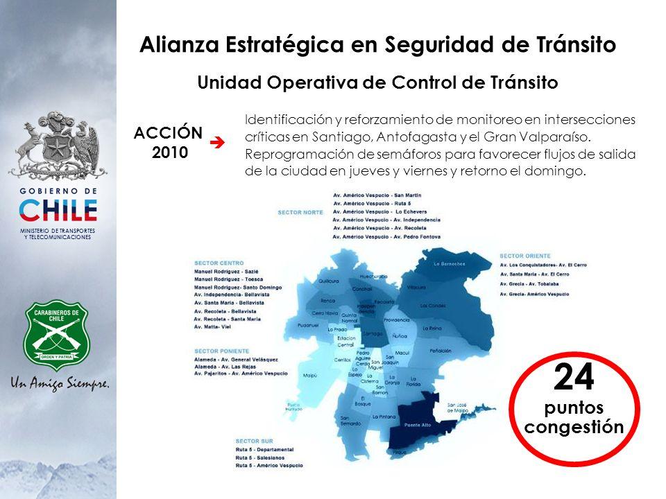 MINISTERIO DE TRANSPORTES Y TELECOMUNICACIONES Alianza Estratégica en Seguridad de Tránsito Unidad Operativa de Control de Tránsito Identificación y reforzamiento de monitoreo en intersecciones críticas en Santiago, Antofagasta y el Gran Valparaíso.