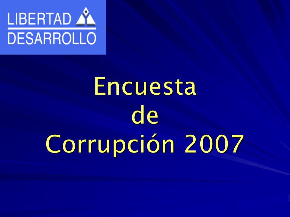 Encuesta de Corrupción 2007