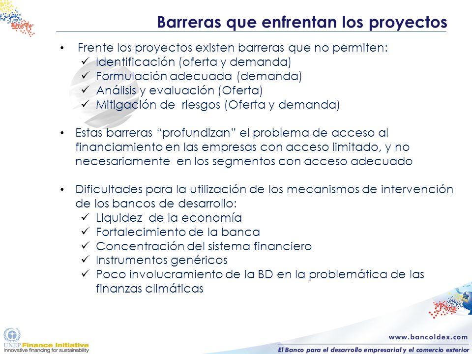 Frente los proyectos existen barreras que no permiten: Identificación (oferta y demanda) Formulación adecuada (demanda) Análisis y evaluación (Oferta)