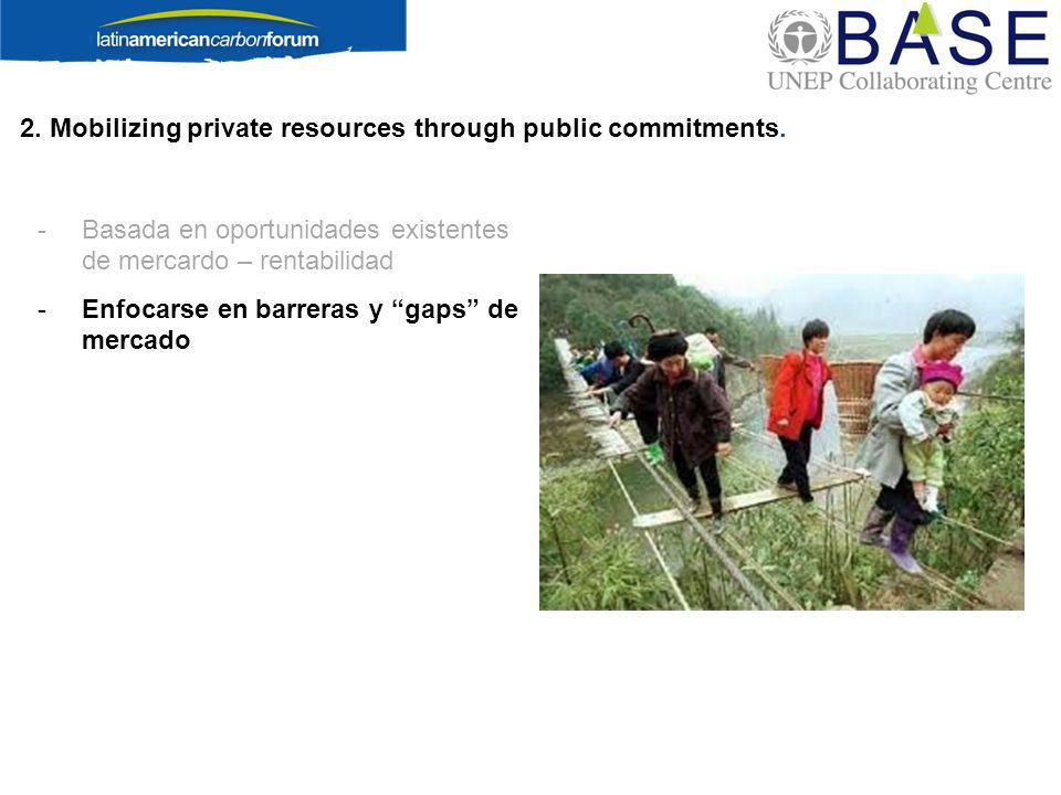 -Enfocarse en barreras y gaps de mercado 2. Mobilizing private resources through public commitments.