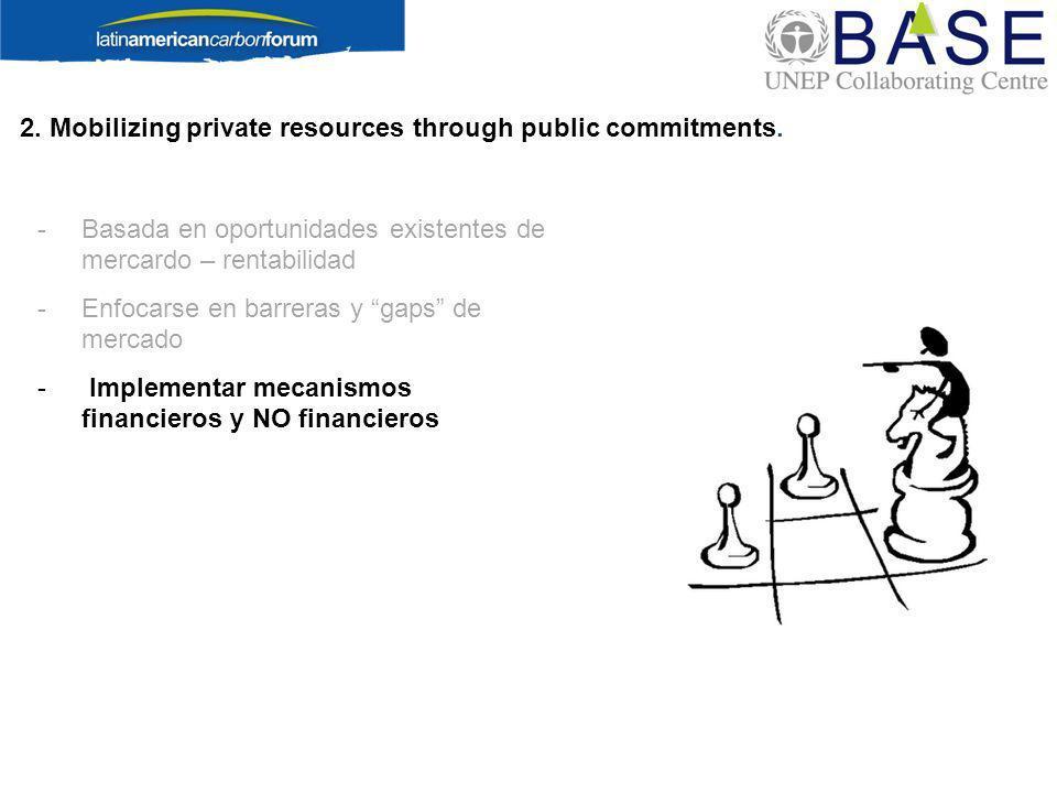 -Basada en oportunidades existentes de mercardo – rentabilidad -Enfocarse en barreras y gaps de mercado - Implementar mecanismos financieros y NO financieros 2.