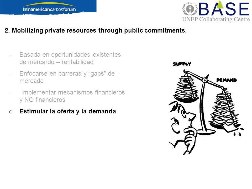 -Basada en oportunidades existentes de mercardo – rentabilidad -Enfocarse en barreras y gaps de mercado - Implementar mecanismos financieros y NO financieros o Estimular la oferta y la demanda o Programas permanentes de fortalecimiento de capacidades 2.