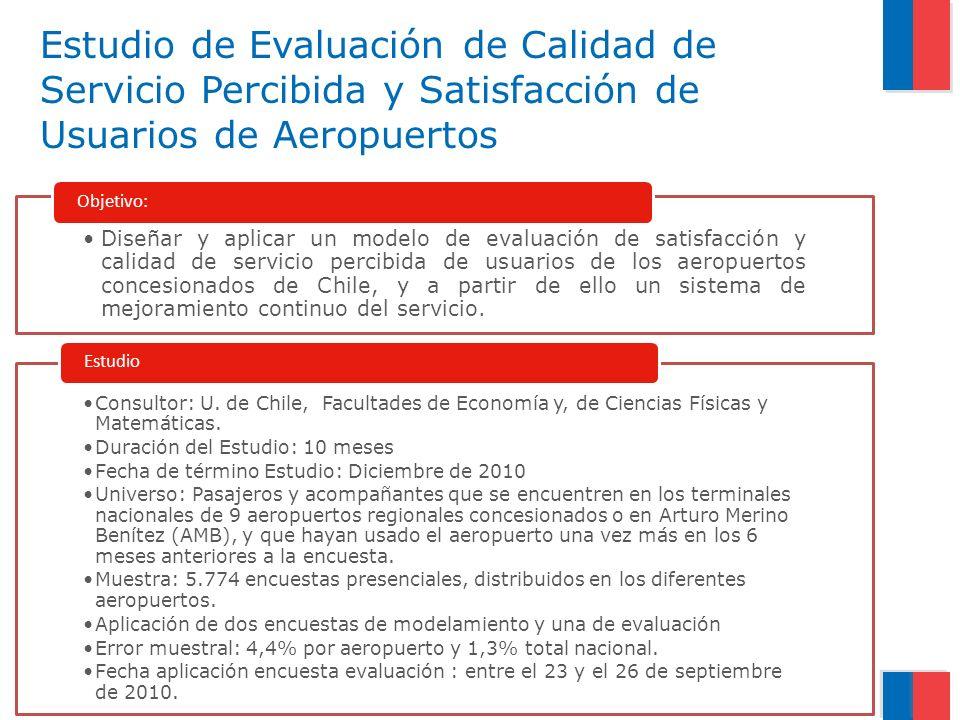 Estudio de Evaluación de Calidad de Servicio Percibida y Satisfacción de Usuarios de Aeropuertos Diseñar y aplicar un modelo de evaluación de satisfac