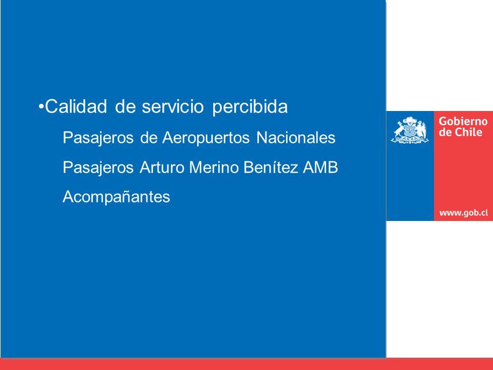 Calidad de servicio percibida Pasajeros de Aeropuertos Nacionales Pasajeros Arturo Merino Benítez AMB Acompañantes