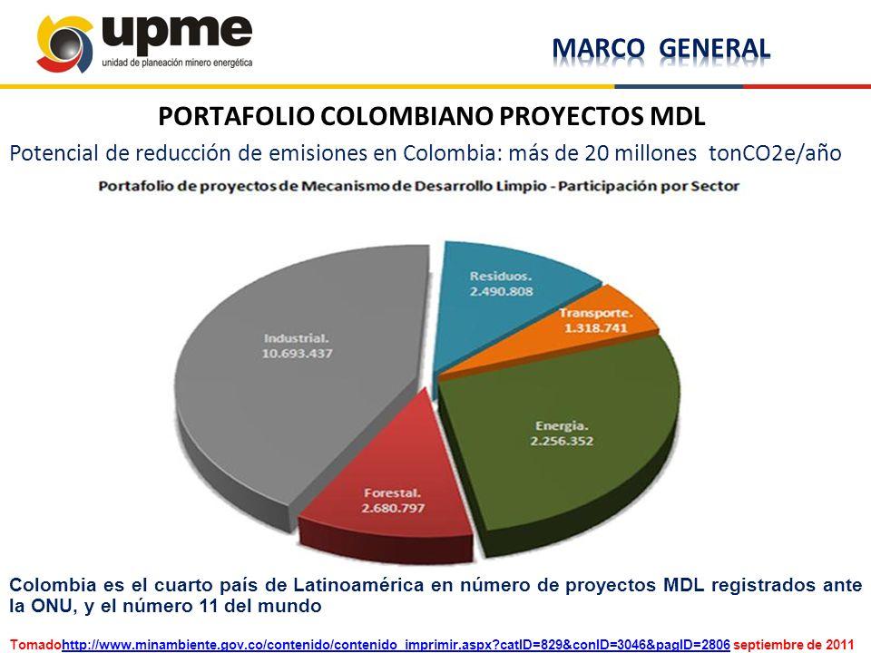 Potencial de reducción de emisiones en Colombia: más de 20 millones tonCO2e/año PORTAFOLIO COLOMBIANO PROYECTOS MDL Colombia es el cuarto país de Lati