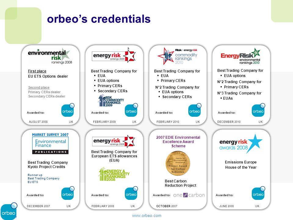 www.orbeo.com 5 Experiencia de orbeo en PoA