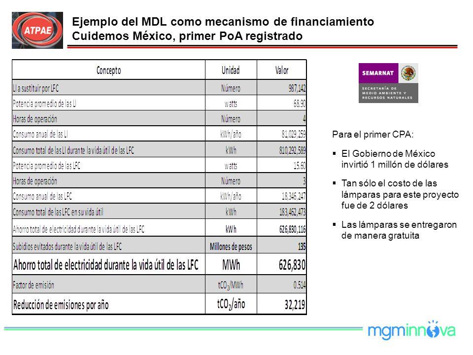 Ejemplo del MDL como mecanismo de financiamiento Cuidemos México, primer PoA registrado Para el primer CPA: El Gobierno de México invirtió 1 millón de