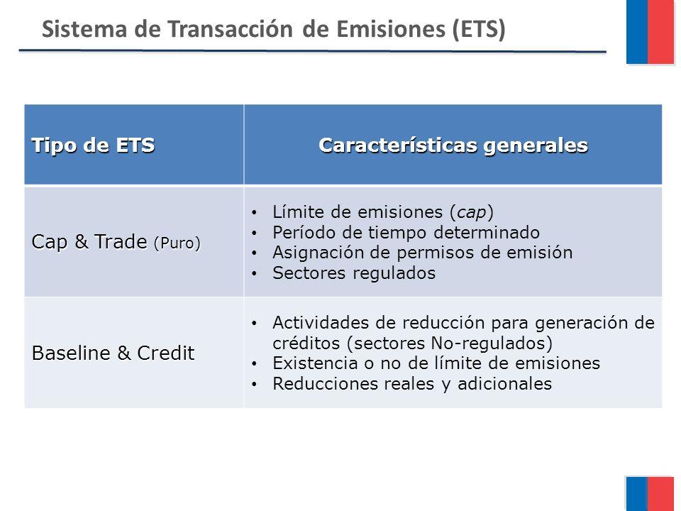 Tipo de ETS Características generales Cap & Trade (Puro) Límite de emisiones (cap) Período de tiempo determinado Asignación de permisos de emisión Sectores regulados Baseline & Credit Actividades de reducción para generación de créditos (sectores No-regulados) Existencia o no de límite de emisiones Reducciones reales y adicionales Sistema de Transacción de Emisiones (ETS)