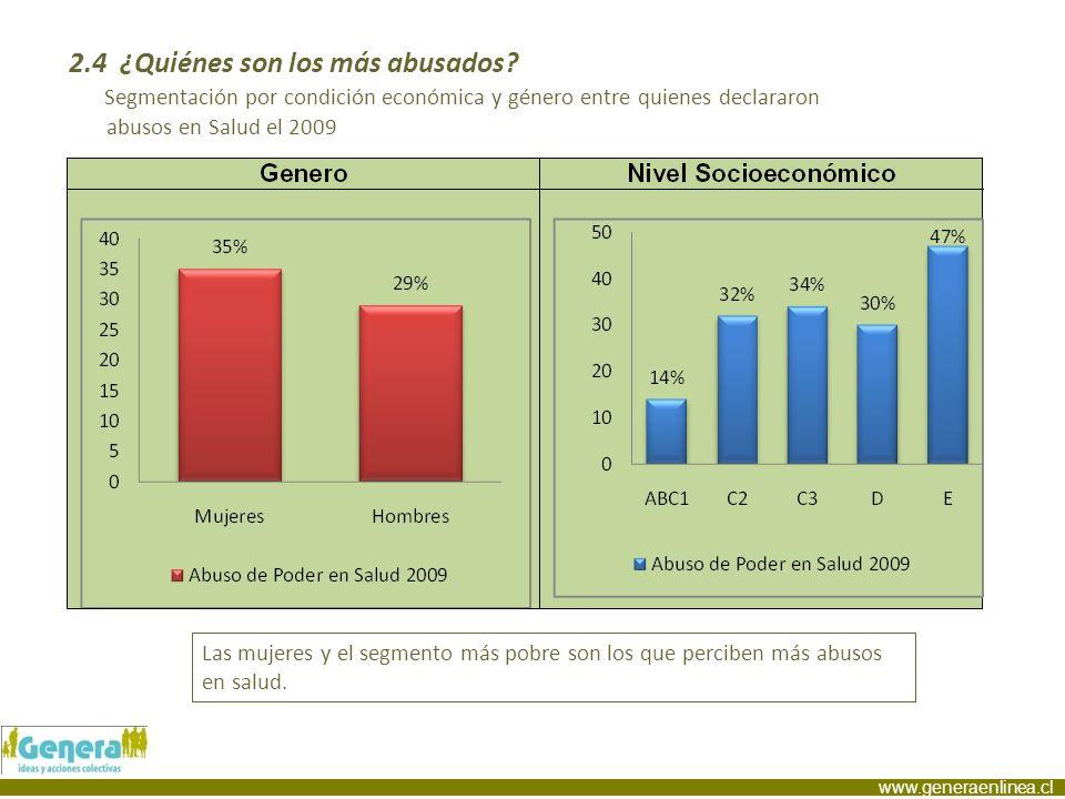 www.generaenlinea.cl 2.4 ¿Quiénes son los más abusados? Segmentación por condición económica y género entre quienes declararon abusos en Salud el 2009