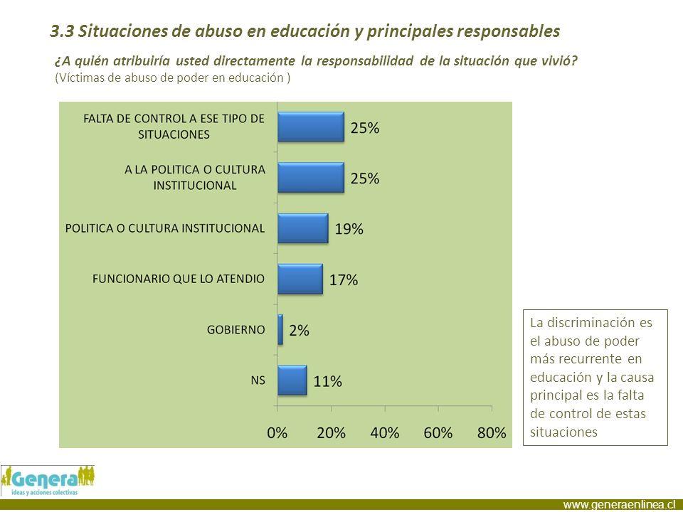 www.generaenlinea.cl ¿A quién atribuiría usted directamente la responsabilidad de la situación que vivió? (Víctimas de abuso de poder en educación ) 3