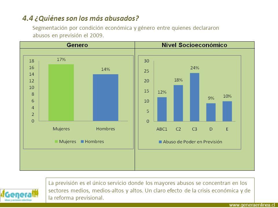 www.generaenlinea.cl 4.4 ¿Quiénes son los más abusados? Segmentación por condición económica y género entre quienes declararon abusos en previsión el