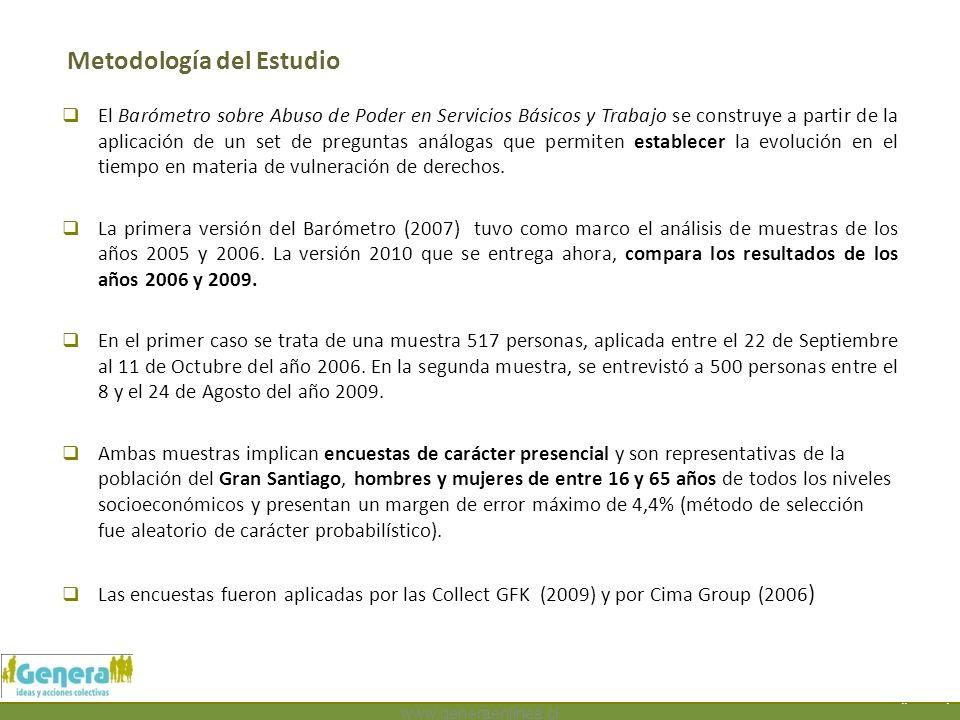 www.generaenlinea.cl Metodología del Estudio El Barómetro sobre Abuso de Poder en Servicios Básicos y Trabajo se construye a partir de la aplicación d