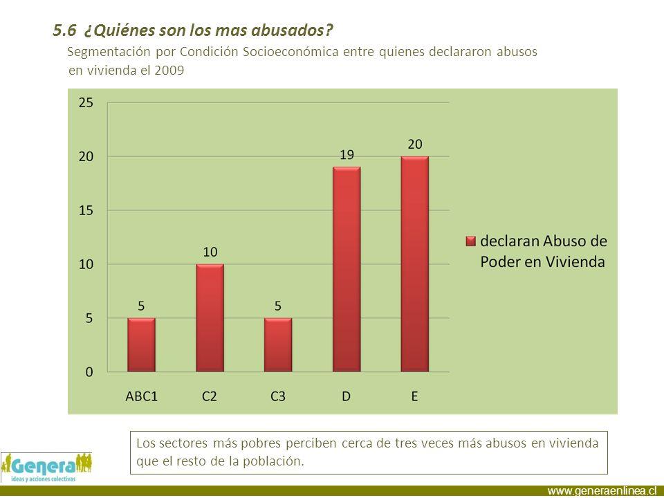 www.generaenlinea.cl Los sectores más pobres perciben cerca de tres veces más abusos en vivienda que el resto de la población. 5.6 ¿Quiénes son los ma