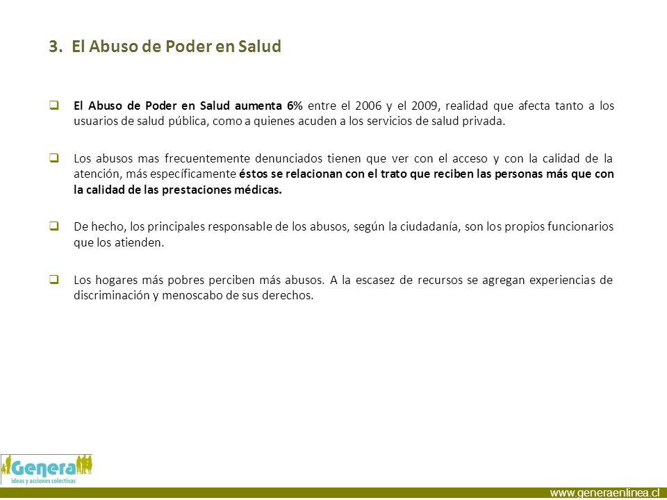 www.generaenlinea.cl 3. El Abuso de Poder en Salud El Abuso de Poder en Salud aumenta 6% entre el 2006 y el 2009, realidad que afecta tanto a los usua
