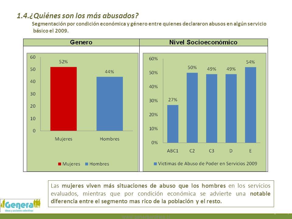 www.generaenlinea.cl Las mujeres viven más situaciones de abuso que los hombres en los servicios evaluados, mientras que por condición económica se ad
