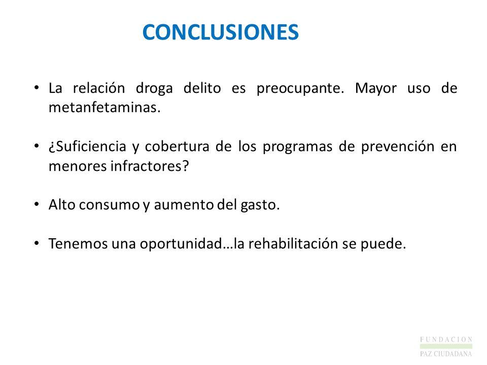 CONCLUSIONES La relación droga delito es preocupante. Mayor uso de metanfetaminas. ¿Suficiencia y cobertura de los programas de prevención en menores