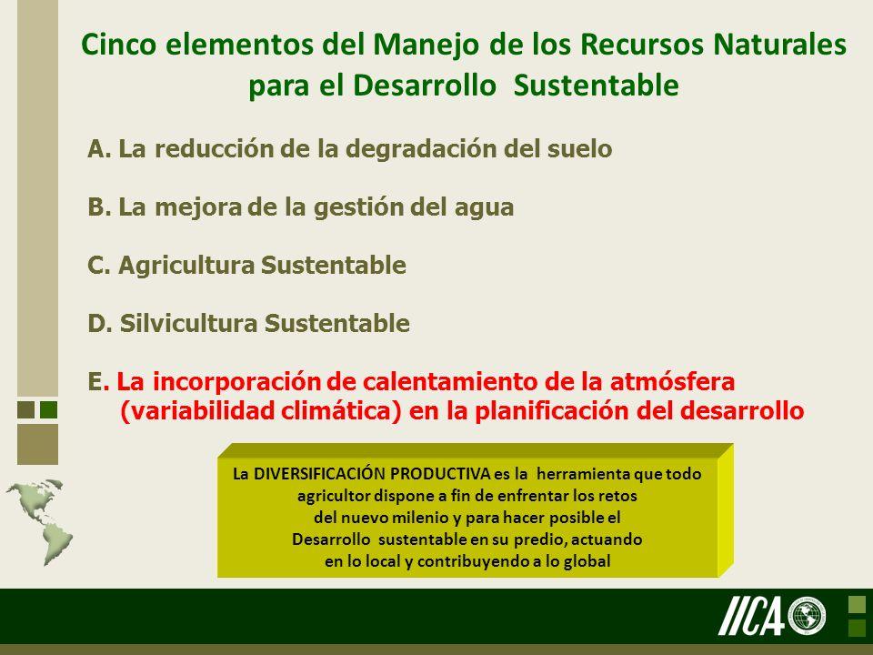 Cinco elementos del Manejo de los Recursos Naturales para el Desarrollo Sustentable A. La reducción de la degradación del suelo B. La mejora de la ges