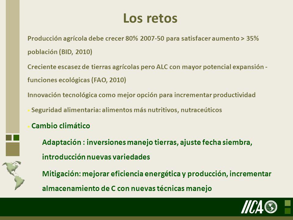 Producción agrícola debe crecer 80% 2007-50 para satisfacer aumento > 35% población (BID, 2010) Creciente escasez de tierras agrícolas pero ALC con ma