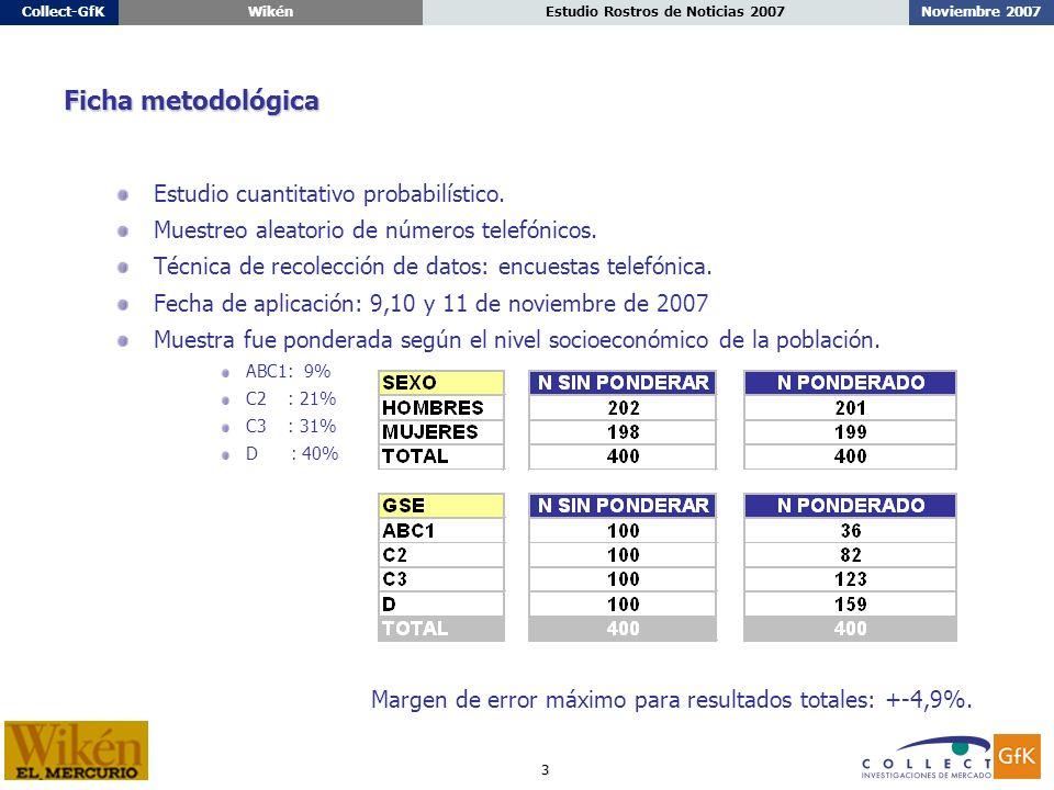 3 Noviembre 2007Estudio Rostros de Noticias 2007Collect-GfKWikén Estudio cuantitativo probabilístico.