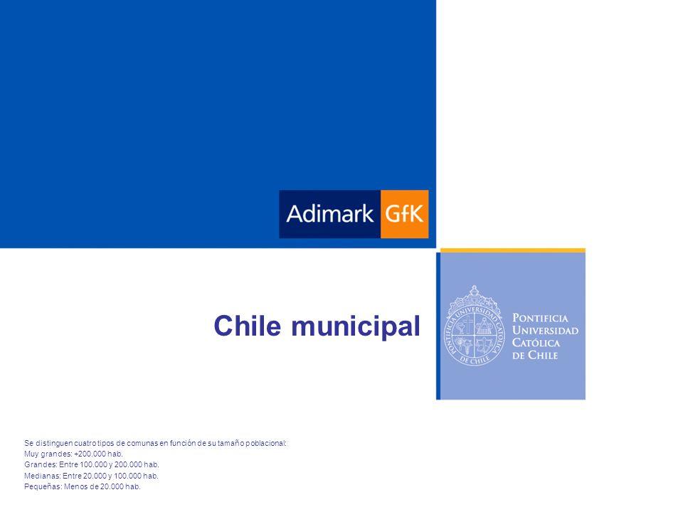Chile municipal Se distinguen cuatro tipos de comunas en función de su tamaño poblacional: Muy grandes: +200.000 hab.