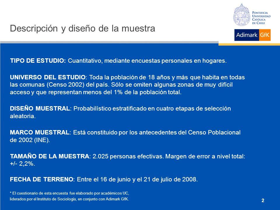 TIPO DE ESTUDIO: Cuantitativo, mediante encuestas personales en hogares.