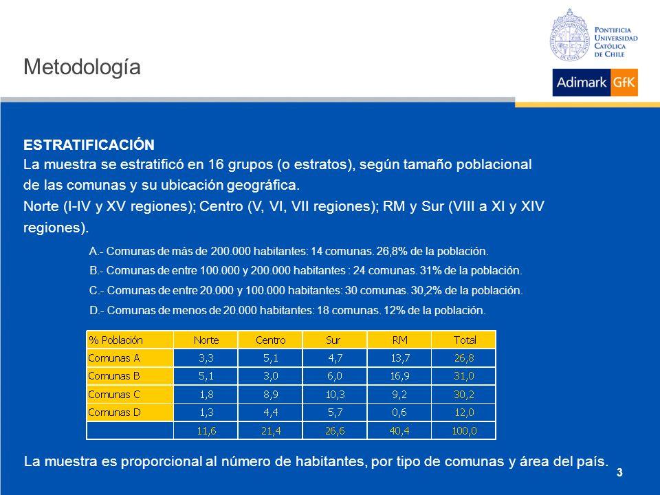 ESTRATIFICACIÓN La muestra se estratificó en 16 grupos (o estratos), según tamaño poblacional de las comunas y su ubicación geográfica.