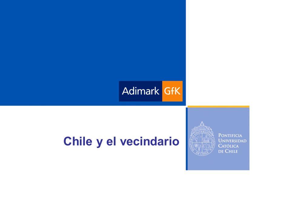 Chile y el vecindario