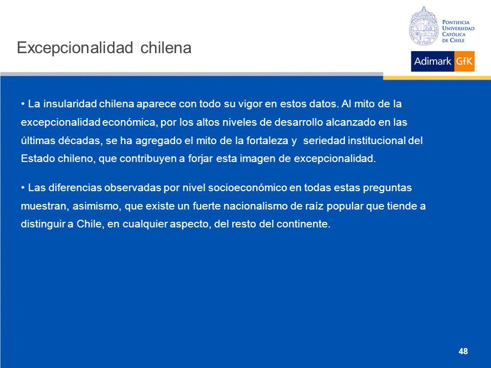 Excepcionalidad chilena La insularidad chilena aparece con todo su vigor en estos datos.