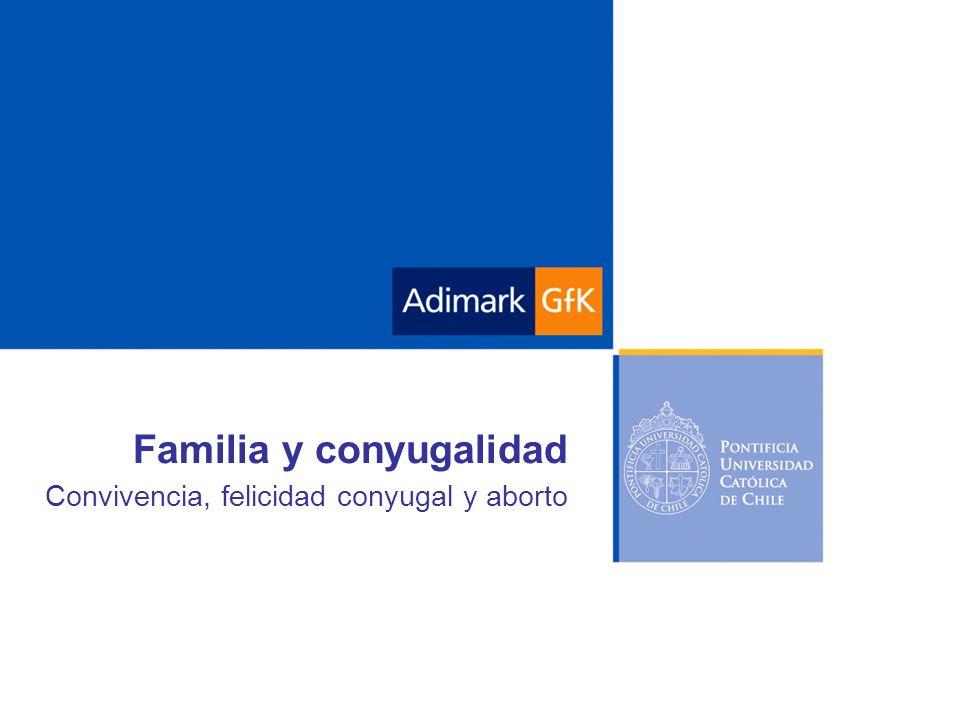 Familia y conyugalidad Convivencia, felicidad conyugal y aborto