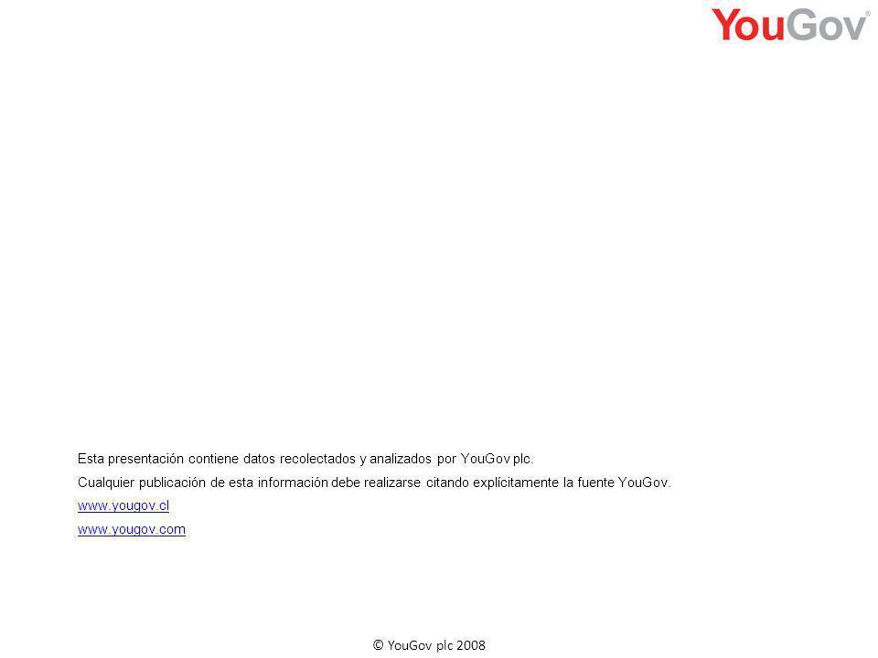© YouGov plc 2008 Esta presentación contiene datos recolectados y analizados por YouGov plc. Cualquier publicación de esta información debe realizarse