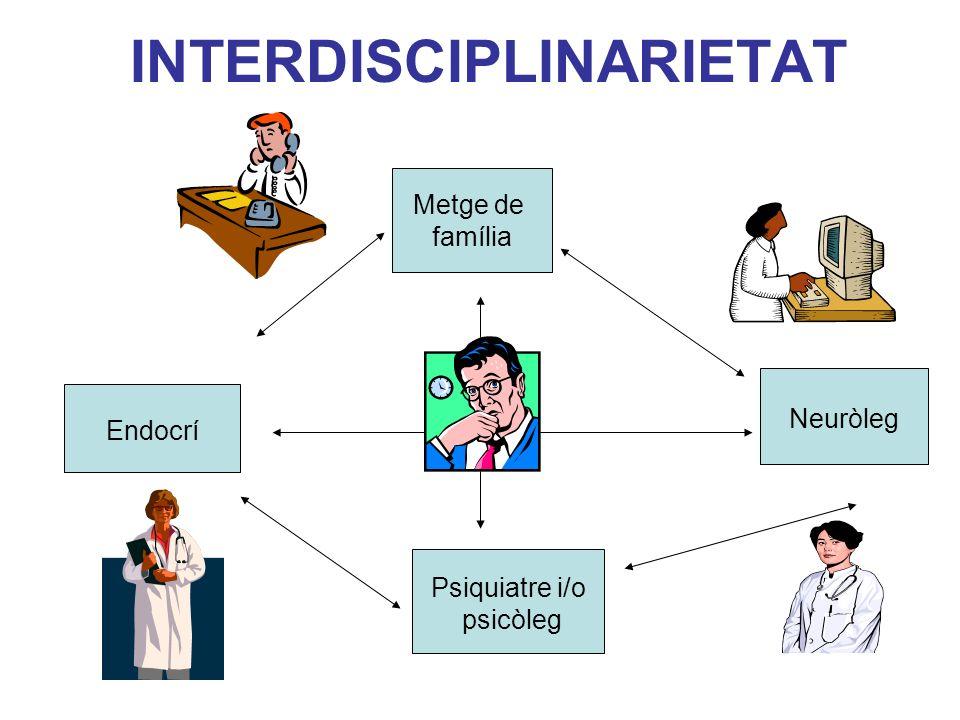 INTERDISCIPLINARIETAT Metge de família Neuròleg Psiquiatre i/o psicòleg Endocrí