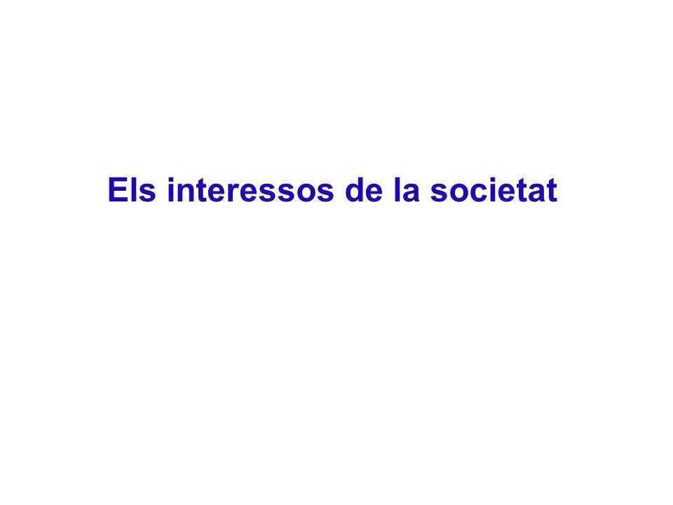 Els interessos de la societat