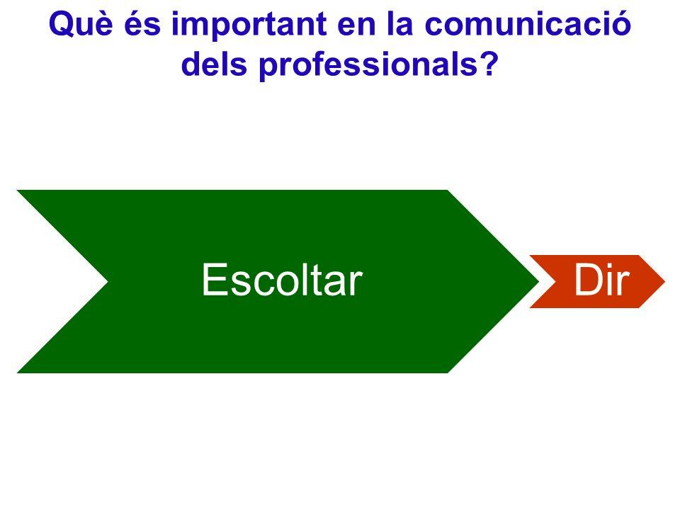 Què és important en la comunicació dels professionals Escoltar Dir