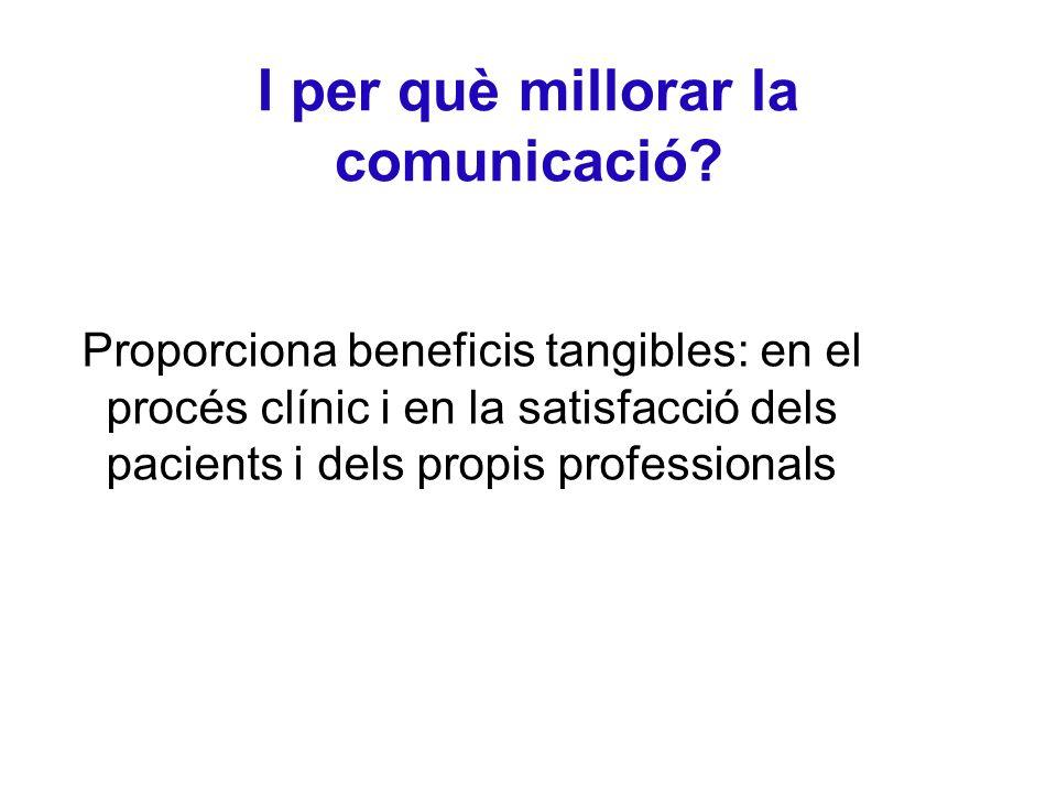 Què és important en la comunicació dels professionals? Escoltar Dir