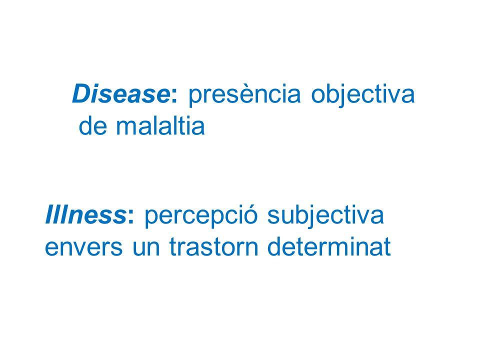 Sentiment de malaltia no expressat Manifestació de malaltia expressada Tipificació de malaltia objectiva 1 2 Coincideix la percepció subjectiva del pacient amb levidència objectiva mèdica Es pateix el trastorn, però no hi ha evidència mèdica