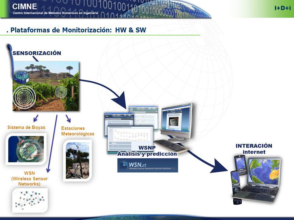 . Plataformas de Monitorización: HW & SW WSN (Wireless Sensor Networks) Sistema de Boyas Estaciones Meteorológicas I+D+i